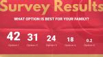 Survey Results 16x9 10c7c809 c826 4eda 9a4f 828019b13c9e  PowerPoint image